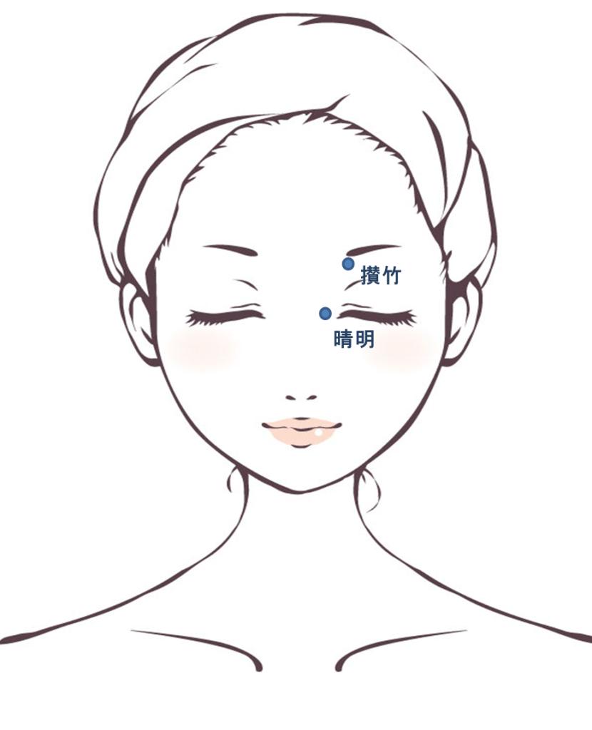 eyepressurepoint